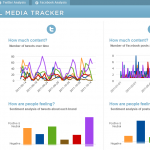 socialmedia_data_analytics_dashboard